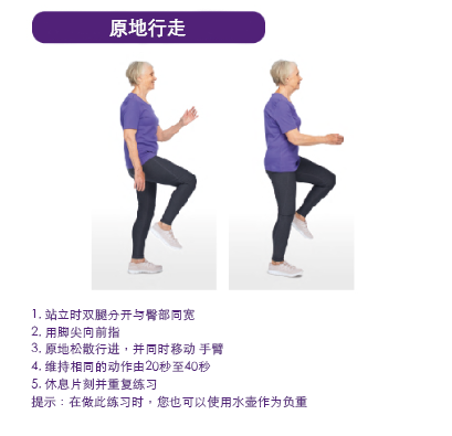 Nutricia-FortisipArticle2-v1-step1-Chinese